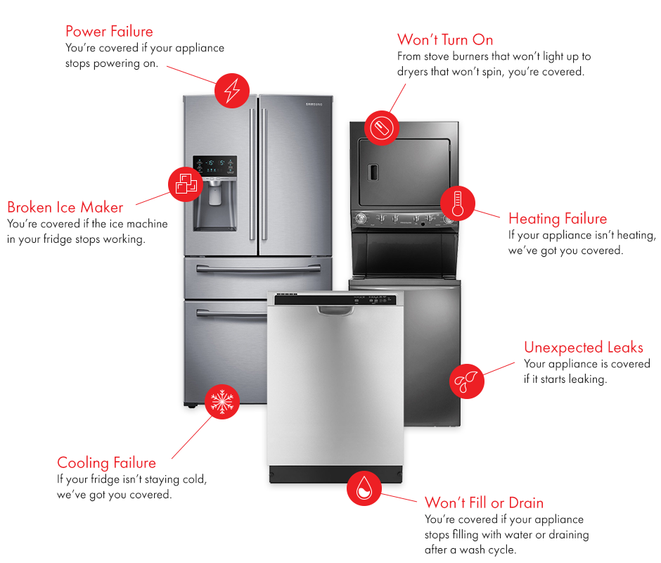 What are some benefits of a refrigerator warranty?