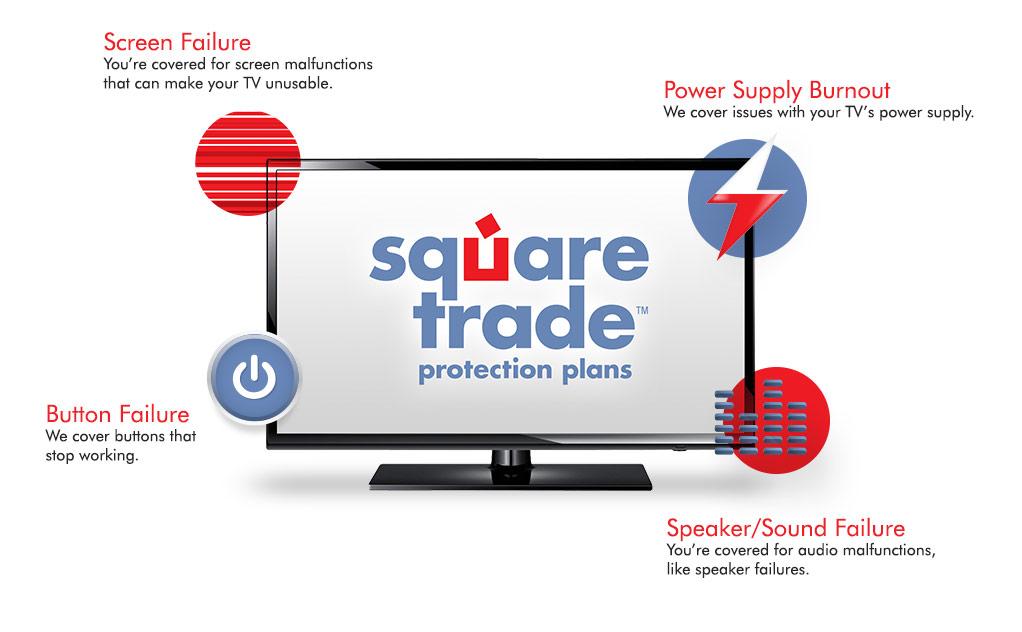 Tv Plans Uk Squaretrade